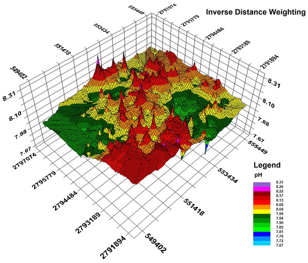 Inverse distance weighting interpolation map.