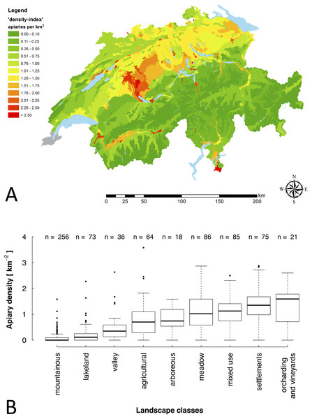Apiary densities ('density-indices') of agricultural landscape types.