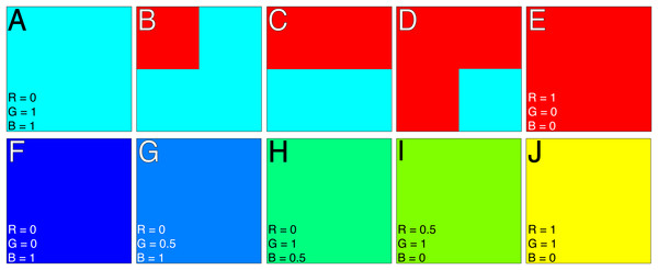 Artificial color images for testing colordistance's ability to discriminate color quantity (A–E) and color similarity (F–J).