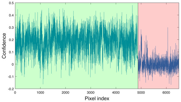 ACE detection statistic on PI & QU pixels (green (first set): PI pixels; pink (second set): QU pixels).