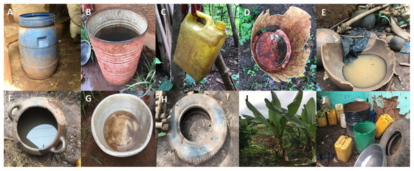 Typical mosquito breeding sites identified in South Omo Zone, Ethiopia, 2017: (A) Plastic drum (B) Metal drum (C) Plastic jug (D) Discarded plastic (E) Discarded clay pot (F) Clay pot (G) Metal bowl (H) Discarded Tire (I) False banana plant (J) Other.