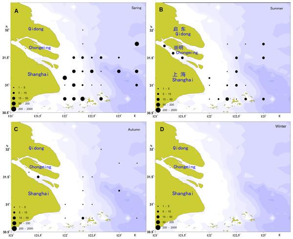 Distribution of ichthyoplankton abundance in the present study.