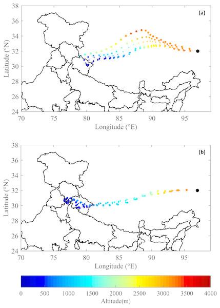 Backward trajectory plots on (A) 01-May 2016 (B) 30-Apr 2016 over Tibetan Plateau (Source: NOAA-HYSPLIT data).