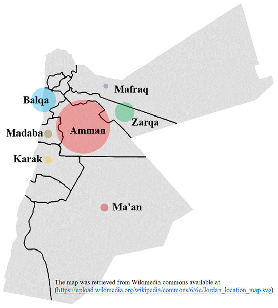 Hepatitis B virus sample distribution from different Jordanian governorates.