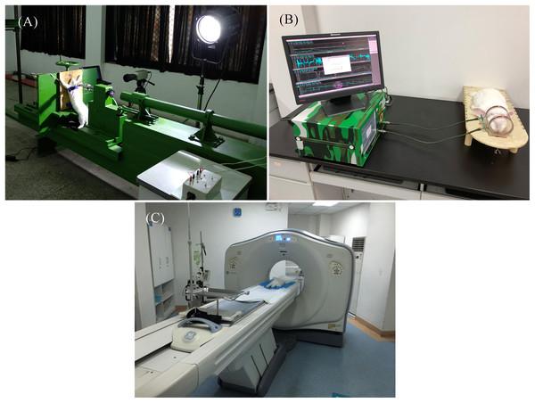 Experimental setup of CCH.
