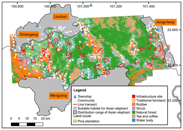 Habitat suitability map for Asian elephants in the study area.