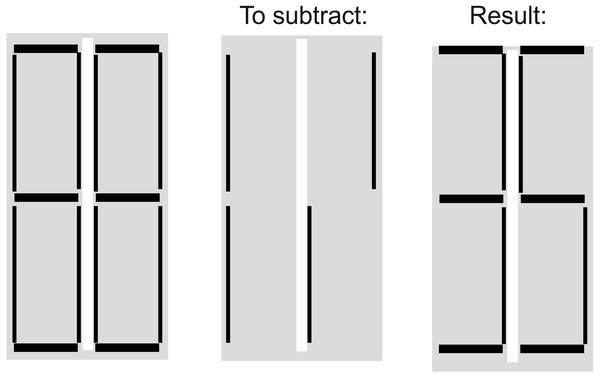 Mental image transformation task subtraction of parts.