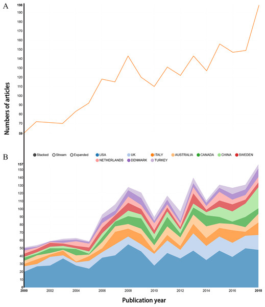 Publication outputs related to epilepsy during pregnancy research.