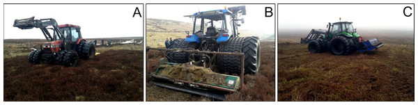 Site management pictures to provide a mowing context.