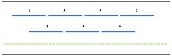 The RIPper identifies putative Large RIP Affected Regions (LRARs) in genomic sequences.