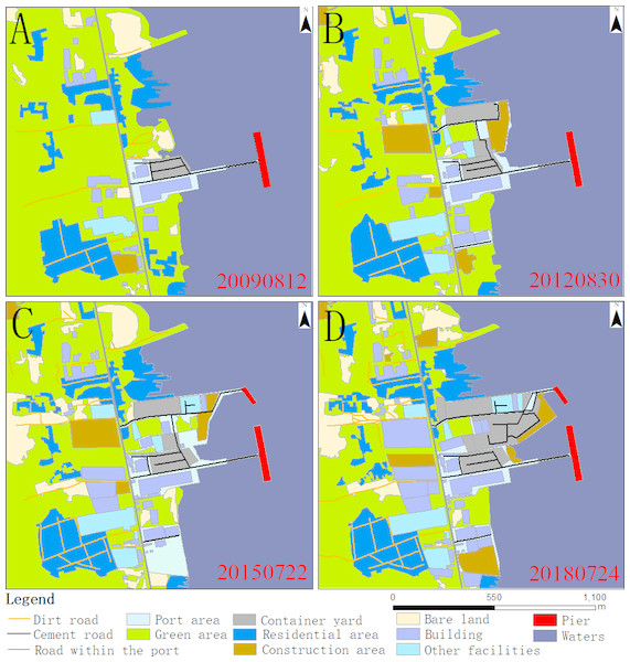 Land use change map of the study area in 2009 (A), 2012 (B), 2015 (C) and 2018 (D).