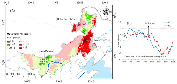 Change trends and abrupt change tests of water resources in the Mongolian Plateau.