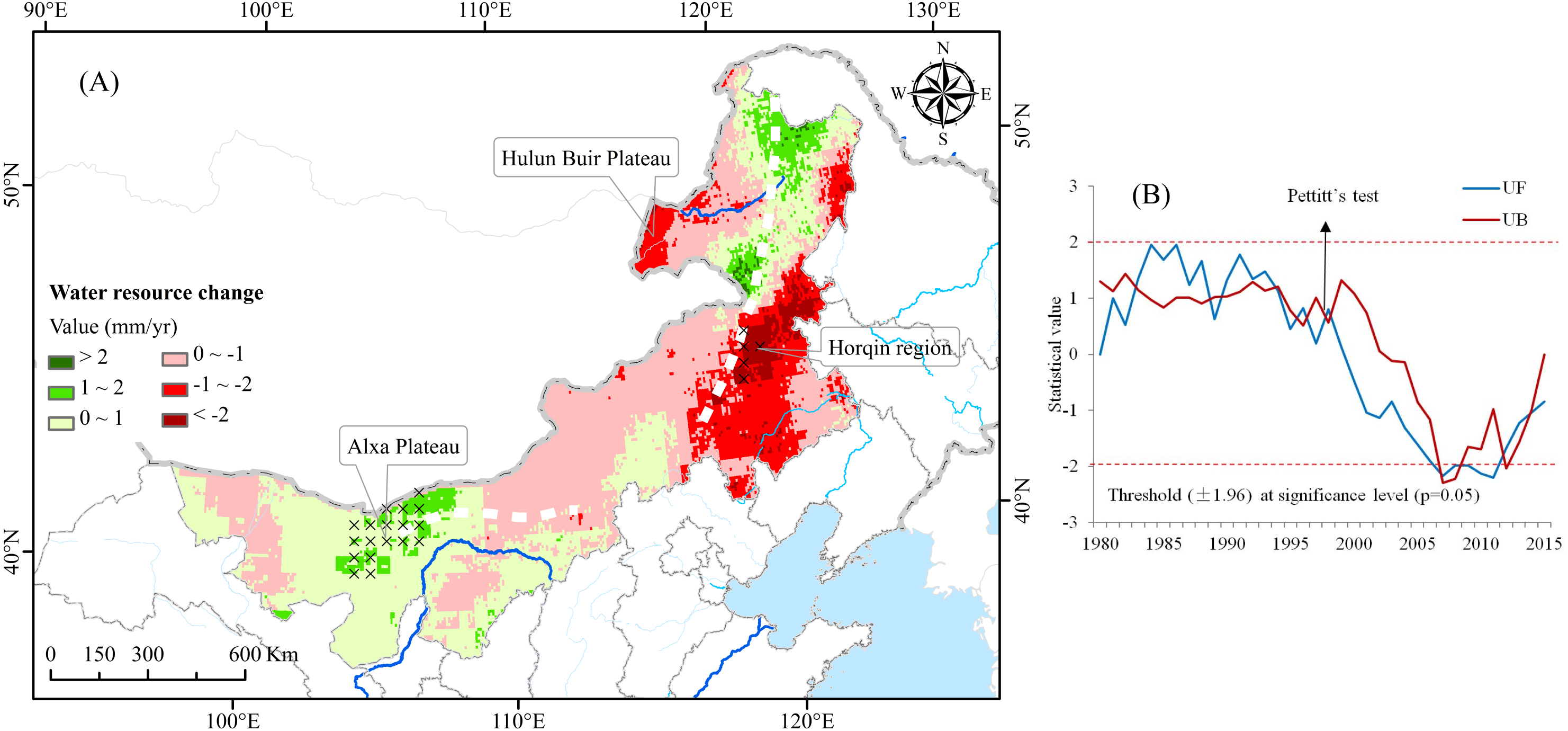 Effects of afforestation on water resource variations in the