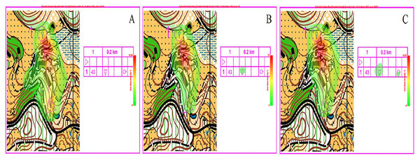 Attention distribution of orienteers at different skill levels.