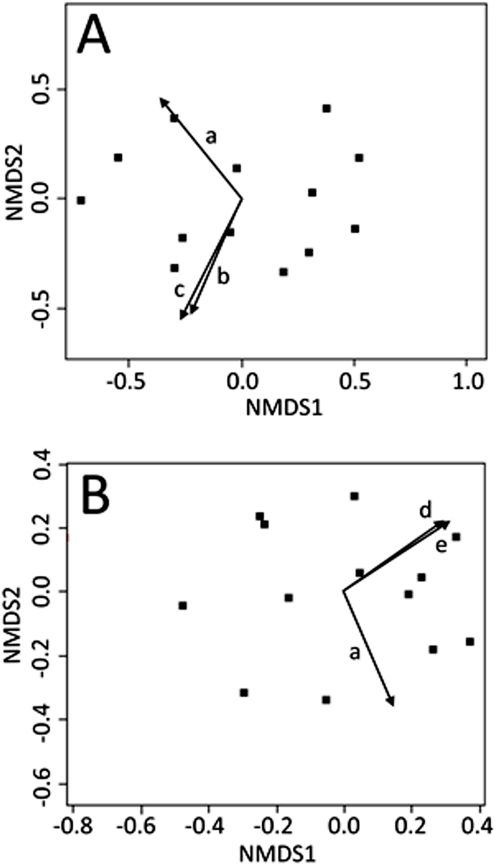 Community composition of zooplankton exported from a shallow