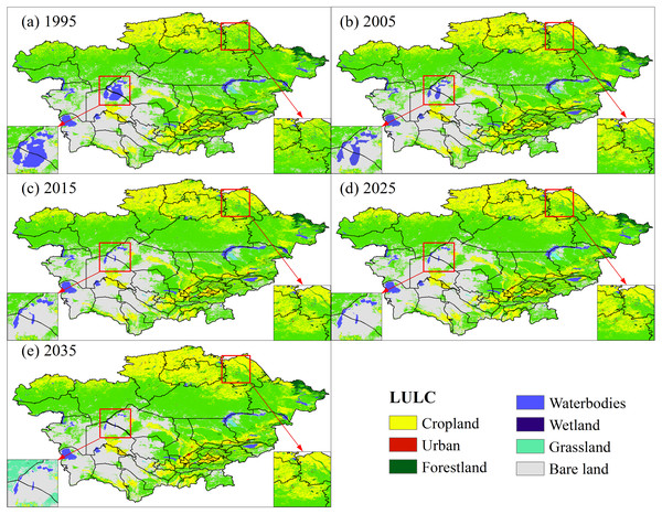 Spatial distribution of LULC in Central Asia.