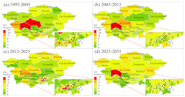 Ecosystem service value change rate (%) from 1995 to 2005 (A), 2005 to 2015 (B), 2015 to 2025 (C) and 2025 to 2035 (D).