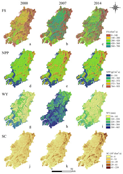 Mapping of ecosystem services in 2000, 2007, and 2014.
