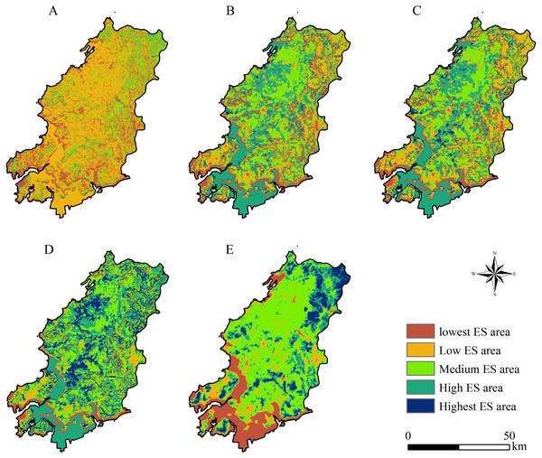 Ecosystem services (ES) regionalization under different risk scenarios.