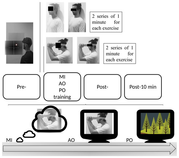 Mental practice in isolation improves cervical joint position sense in patients with chronic neck pain: a randomized single-blind placebo trial