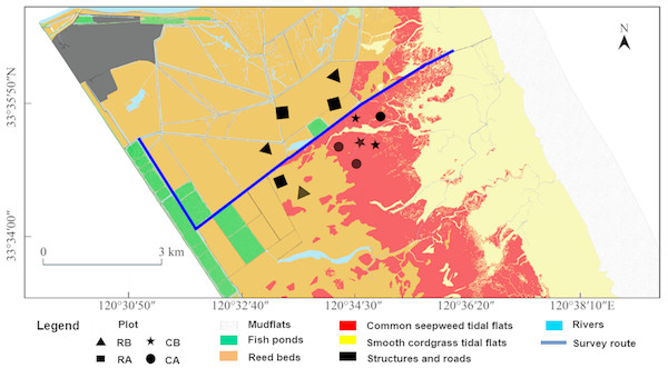 Survey route, habitat types and sampling plots of the research sites in the core zone of the reserve.