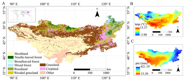 The spatial distribution of (A) vegetation types in the Mongolian Plateau; (B) growing season mean air temperature (tmp); and (C) growing season average precipitation (pre).