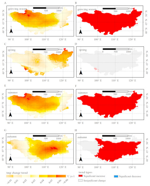 Change trend and change trend types for temperature in growing season, spring, summer and autumn, respectively.