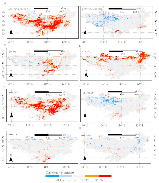 Correlation coefficient between NDVI and precipitation (pre) and temperature (tmp) in growing season, spring, summer and autumn, respectively.