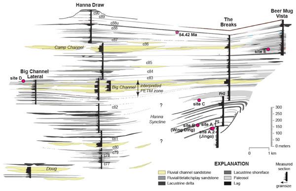 Stratigraphic framework for the Hanna Basin, late Paleocene–Early Eocene.