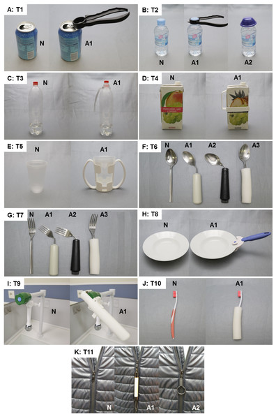 Products used during the performance of the ADL (tasks (A) T1 to (K) T11) considered in the experiment.