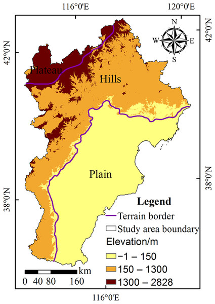Terrains and elevation of the Beijing-Tianjin-Hebei urban agglomeration.