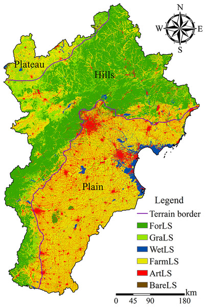 Spatial distribution of landscape.