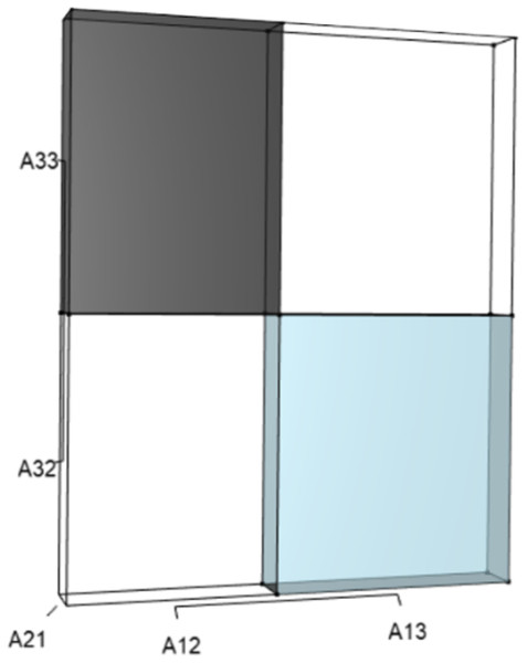 The orthotope of r (Eq. (12)).