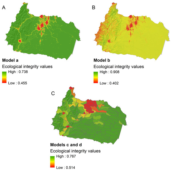 Predicted ecological integrity for freshwater systems in the upper Napo river basin.