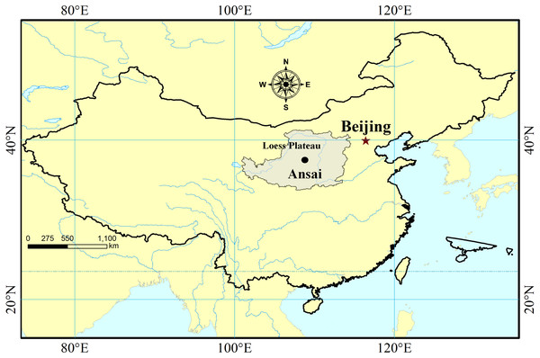 Location of the Loess Plateau China.