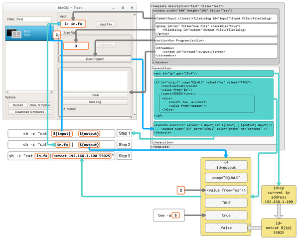 Template construction and evaluation in bioGUI.