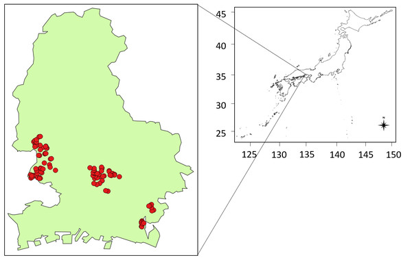 Study sites represented by red points.