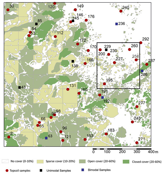 Sampling localities for soils and particle size analysis in relation to plant cover rank, with catchment transect in outline.