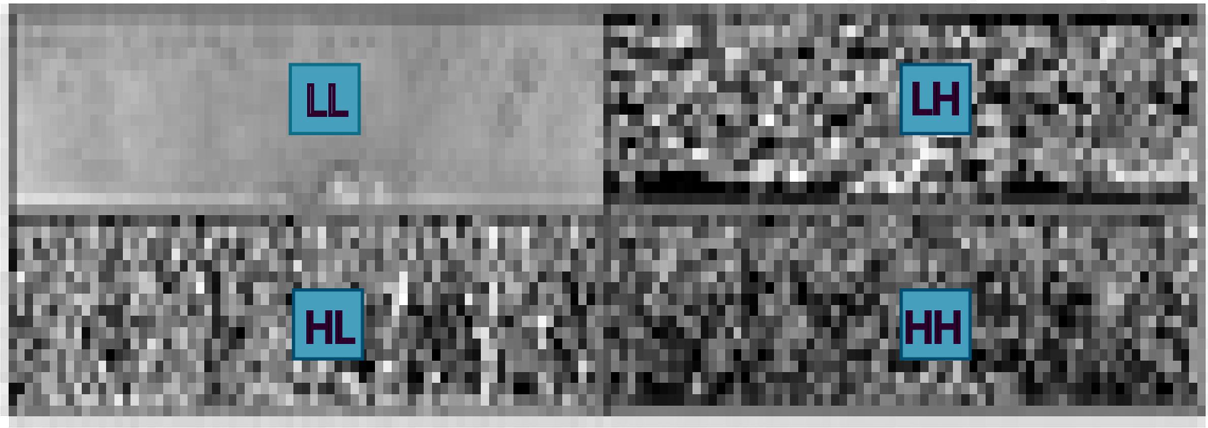 A fast iris recognition system through optimum feature