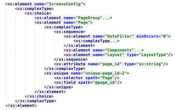 Snippet of the DSL schema.
