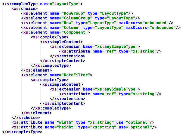 XML type for specifying the dashboard's layout.
