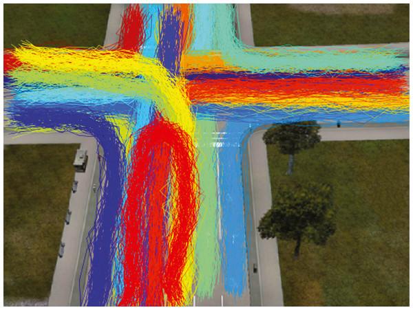 Vehicle trajectories in CROSS dataset.