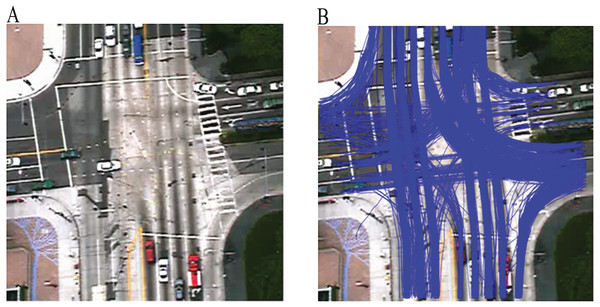 The Lankershim dataset: (A) area of interest, (B) vehicle trajectories in the interest area collected from 8:30 Am to 8:45 Am.