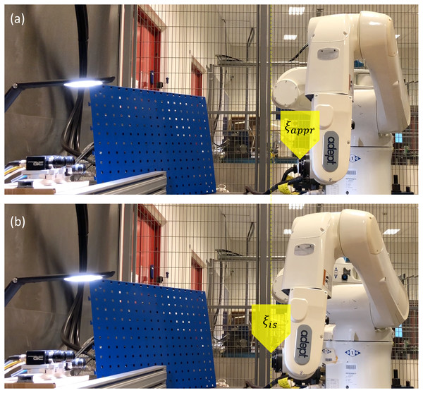 Robot in the approach pose ξappr (A) and the sought inspection-start pose ξis(B).