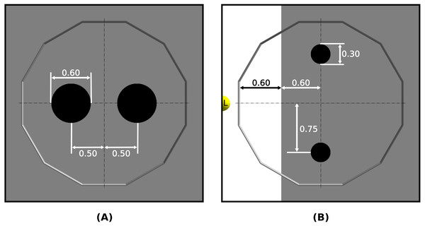 ARGoS representation of arenas with dimensions and positions of different zones: (A) End-time-Aggregation and Anytime-Selection, and (B) Foraging.