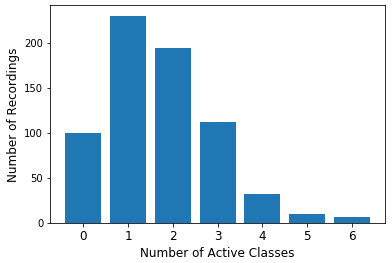 Number of active classes throughout the dataset.