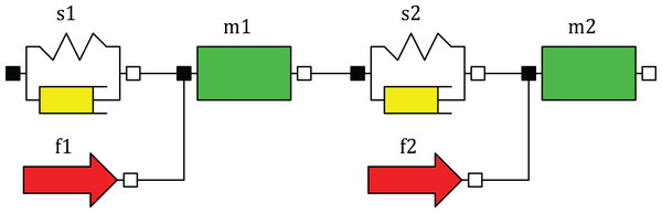 Component diagram of the model with two sections.