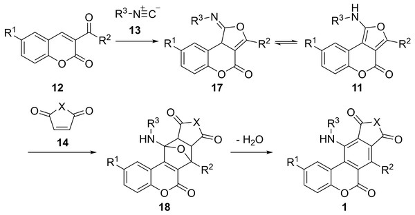 Schematic representation of sequential [4+1] and [4+2] cycloaddition reactions leading to the synthesis of 3-carbonylcoumarins.