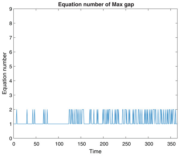 Fast variables\equation.