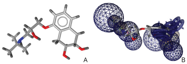 (A) Structure of nadolol. (B) Relative structure of nadolol in relation to the developed pharmacophore.